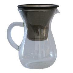 Teacup.dk